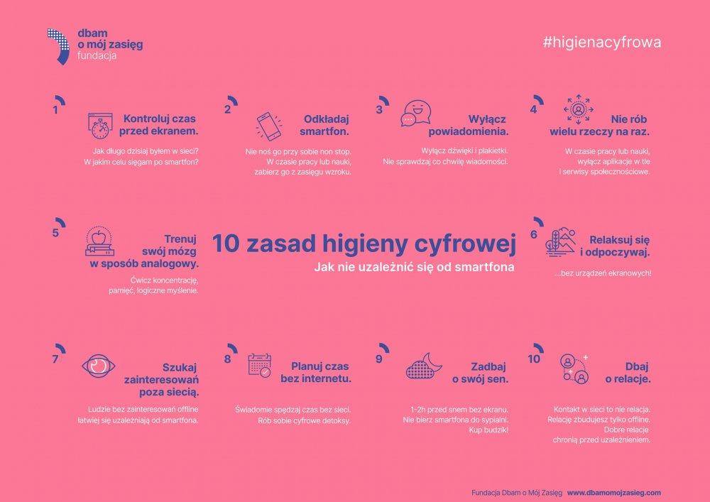 10 zasad higieny cyfrowej